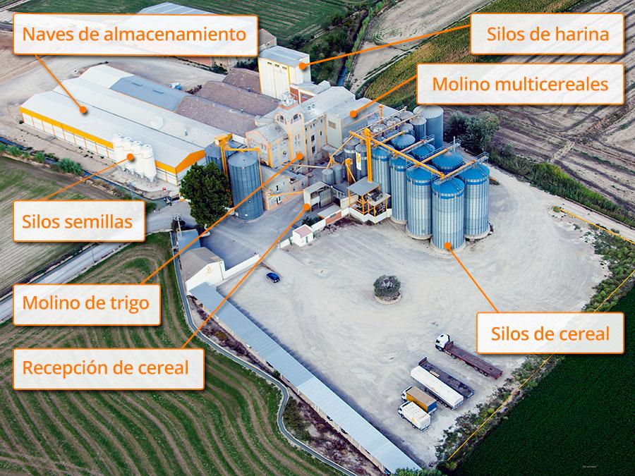 Foto aérea del molino de Harinas Polo